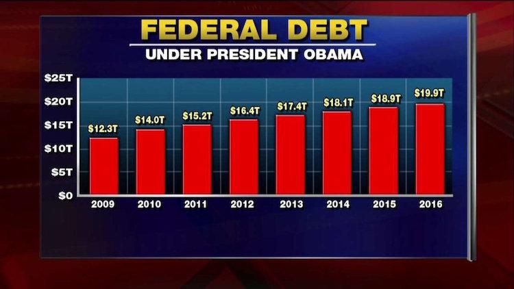 fedeal-debt-obama