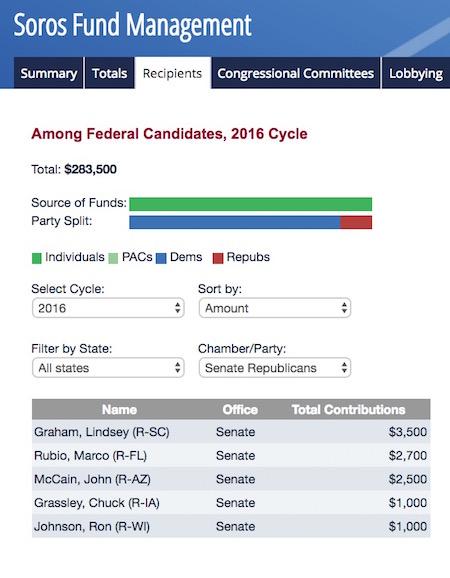 senate-republicans