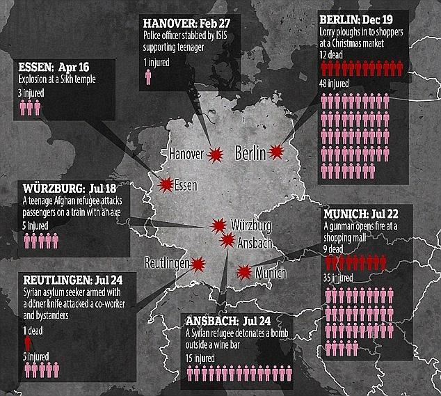 german-terror