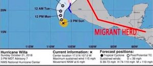 Looks Like Mother Nature's Going To Intersect Migrant Herd With A Frickin' HURRICANE